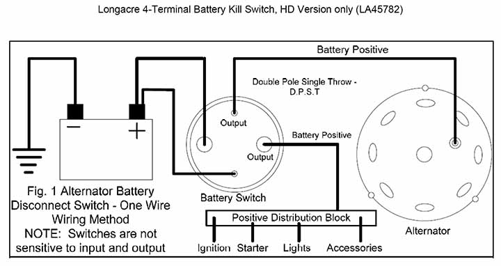 4 post battery disconnect switch wiring diagram wiring diagram online Horn Wiring Diagram longacre 4 terminal hd kill switch instructions pegasus auto wiring a battery disconnect switch 4 post battery disconnect switch wiring diagram
