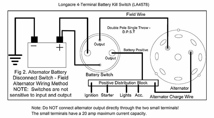 longacre 4 terminal kill switch instructions pegasus auto racing Horn Wiring Diagram longacre 4 terminal battery and alternator disconnect switch