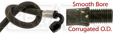 Super-Flex Braided PTFE Fuel / Oil Hose & AN Hose Ends Product Group
