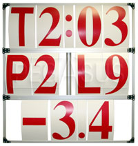 Click for a larger picture of Anodized Aluminum Frame Style Pit Board with Number Set