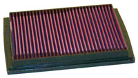 Click for a larger picture of K&N Air Filter, BMW M3 92-00, Z3 97-03, Z4 03-06